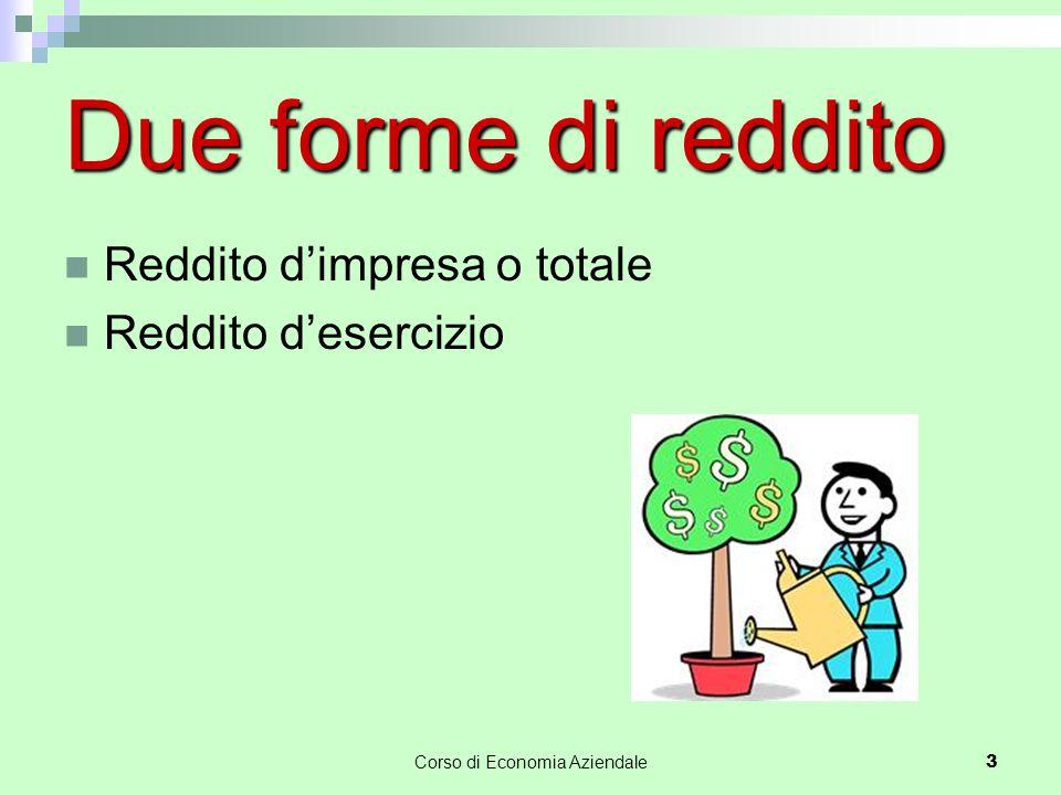 Due forme di reddito Reddito d'impresa o totale Reddito d'esercizio Corso di Economia Aziendale 3