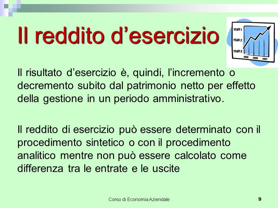 9 Il reddito d'esercizio Il risultato d'esercizio è, quindi, l'incremento o decremento subito dal patrimonio netto per effetto della gestione in un periodo amministrativo.