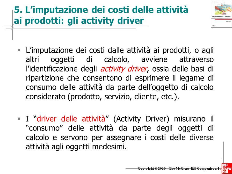 10 Copyright © 2010 – The McGraw-Hill Companies srl 5. L'imputazione dei costi delle attività ai prodotti: gli activity driver  L'imputazione dei cos