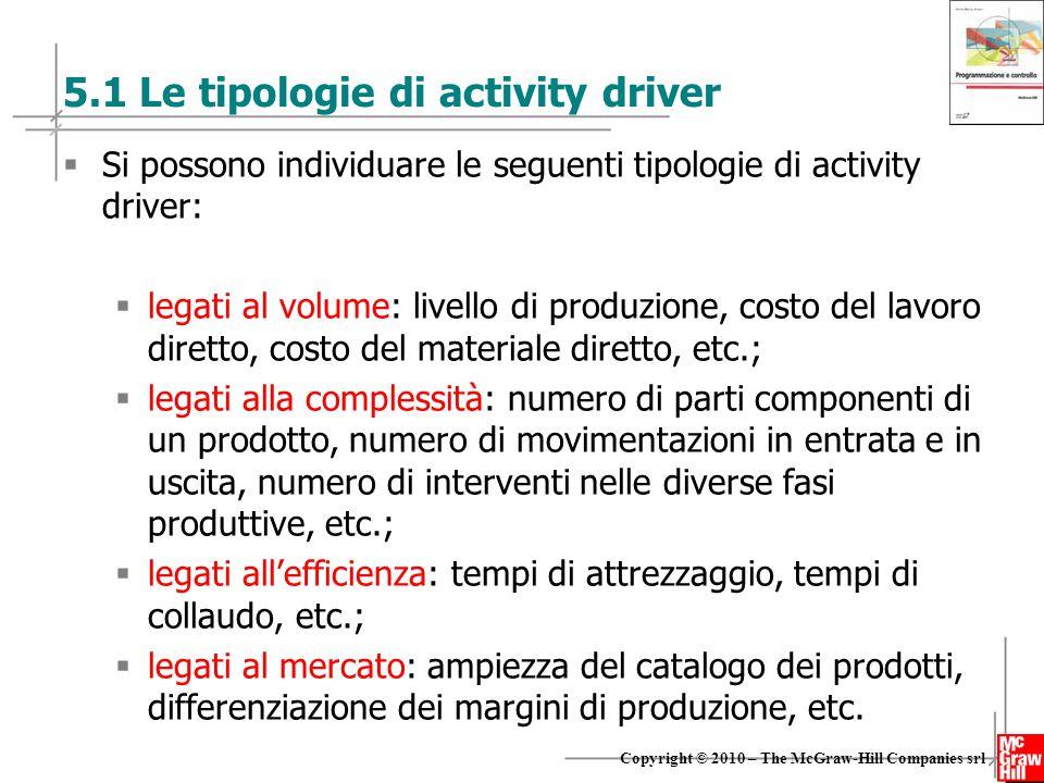 11 Copyright © 2010 – The McGraw-Hill Companies srl 5.1 Le tipologie di activity driver  Si possono individuare le seguenti tipologie di activity dri
