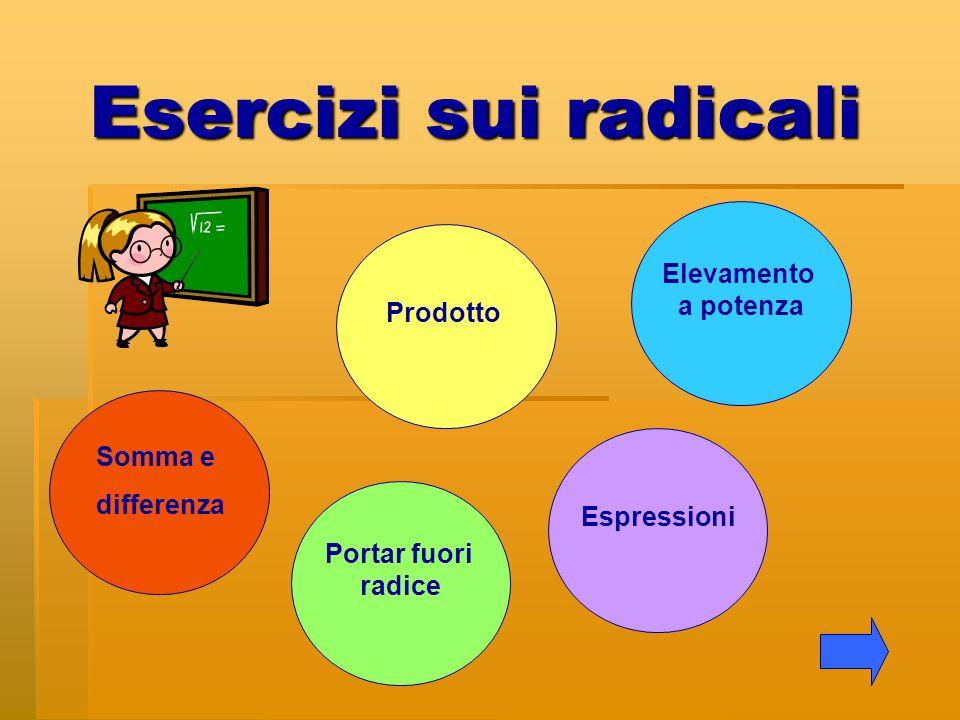 Esercizi sui radicali Somma e differenza Prodotto Portar fuori radice Elevamento a potenza Espressioni