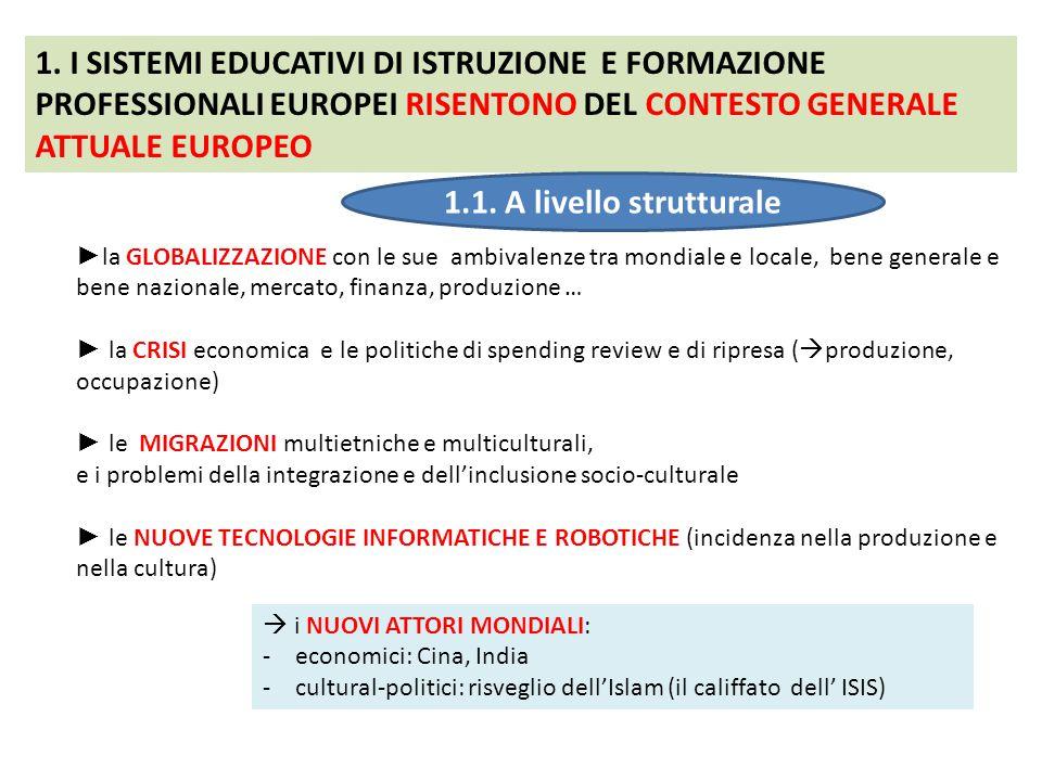 1. I SISTEMI EDUCATIVI DI ISTRUZIONE E FORMAZIONE PROFESSIONALI EUROPEI RISENTONO DEL CONTESTO GENERALE ATTUALE EUROPEO ► la GLOBALIZZAZIONE con le su