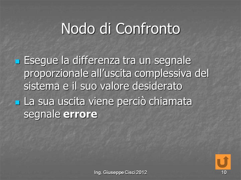 Ing. Giuseppe Cisci 201210 Nodo di Confronto Esegue la differenza tra un segnale proporzionale all'uscita complessiva del sistema e il suo valore desi