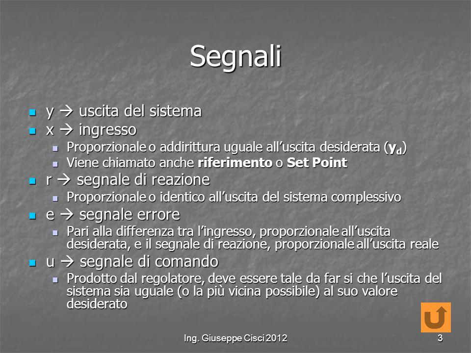 Ing. Giuseppe Cisci 20123 Segnali y  uscita del sistema y  uscita del sistema x  ingresso x  ingresso Proporzionale o addirittura uguale all'uscit