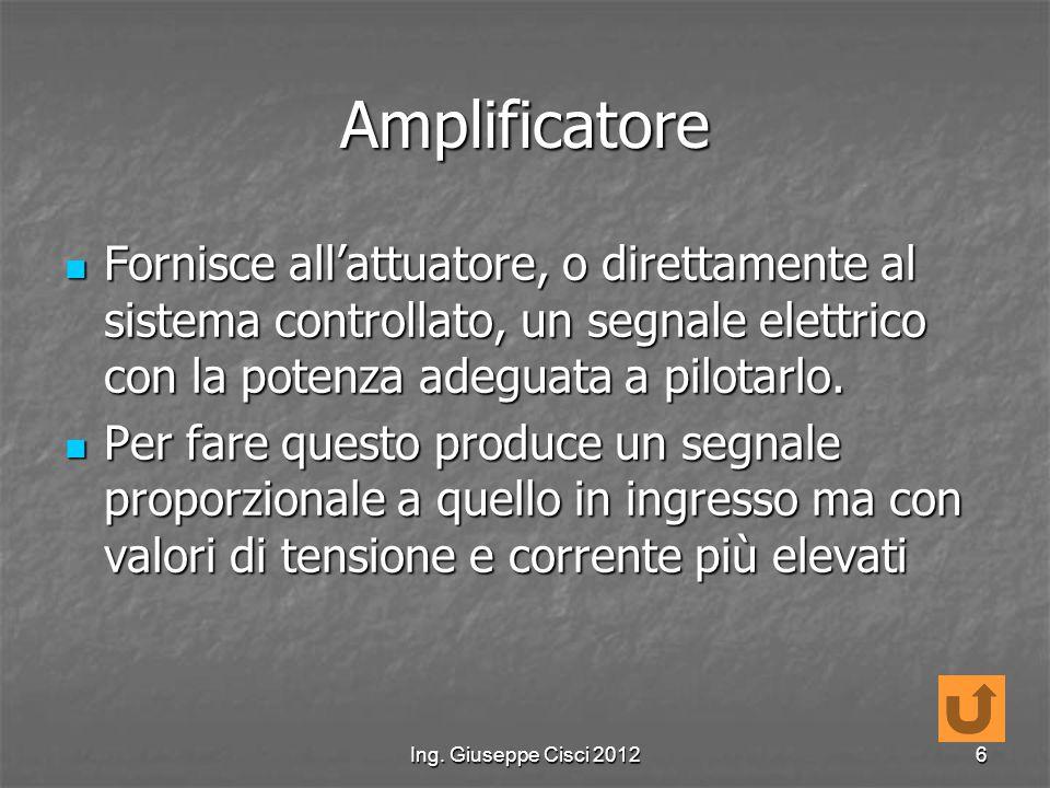 Ing. Giuseppe Cisci 20126 Amplificatore Fornisce all'attuatore, o direttamente al sistema controllato, un segnale elettrico con la potenza adeguata a