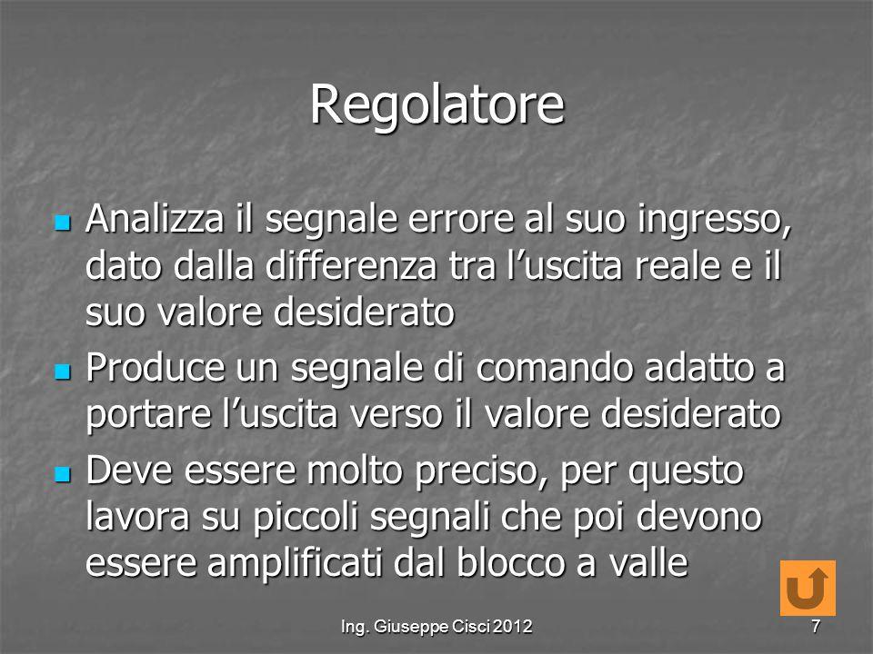 Ing. Giuseppe Cisci 20127 Regolatore Analizza il segnale errore al suo ingresso, dato dalla differenza tra l'uscita reale e il suo valore desiderato A