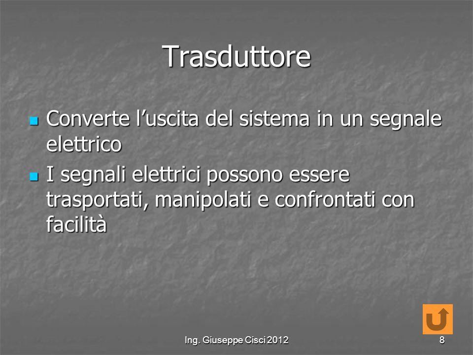 Ing. Giuseppe Cisci 20128 Trasduttore Converte l'uscita del sistema in un segnale elettrico Converte l'uscita del sistema in un segnale elettrico I se