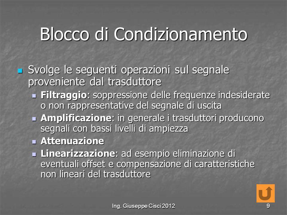 Ing. Giuseppe Cisci 20129 Blocco di Condizionamento Svolge le seguenti operazioni sul segnale proveniente dal trasduttore Svolge le seguenti operazion