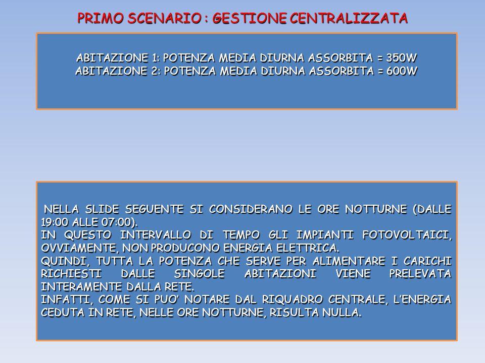 PRIMO SCENARIO : GESTIONE CENTRALIZZATA ABITAZIONE 1: POTENZA MEDIA DIURNA ASSORBITA = 350W ABITAZIONE 2: POTENZA MEDIA DIURNA ASSORBITA = 600W NELLA SLIDE SEGUENTE SI CONSIDERANO LE ORE NOTTURNE (DALLE 19:00 ALLE 07:00).