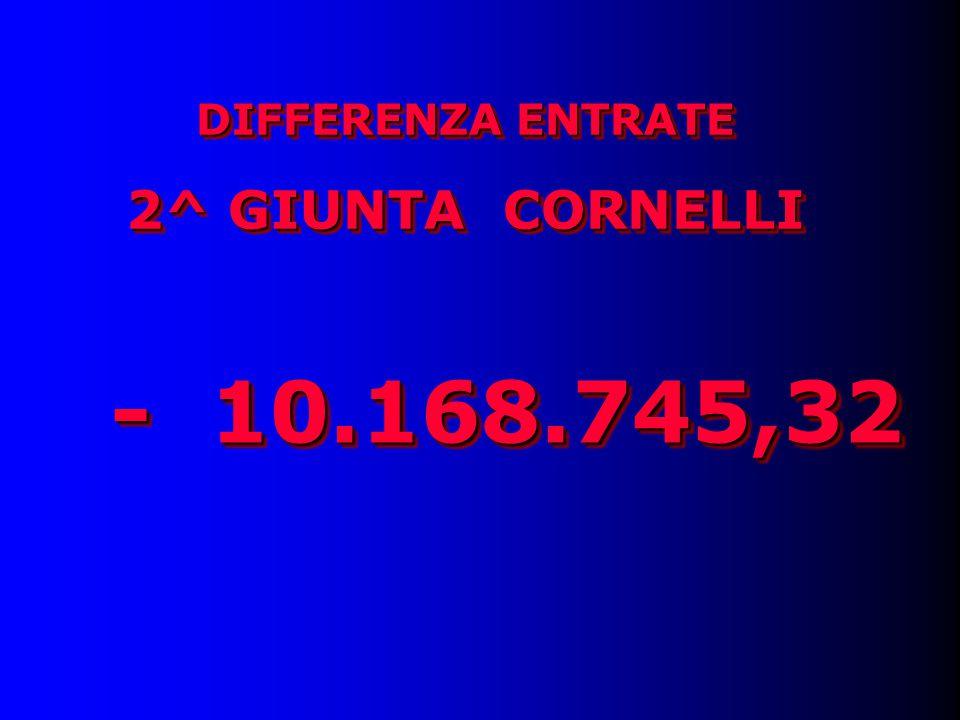DIFFERENZA ENTRATE 2^ GIUNTA CORNELLI DIFFERENZA ENTRATE 2^ GIUNTA CORNELLI - 10.168.745,32