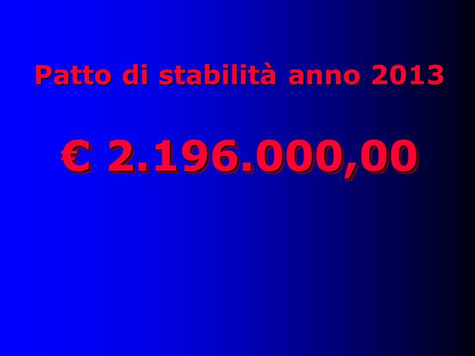 Patto di stabilità anno 2013 € 2.196.000,00