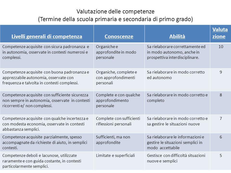Valutazione delle competenze (Termine della scuola primaria e secondaria di primo grado) Livelli generali di competenzaConoscenzeAbilità Valuta zione