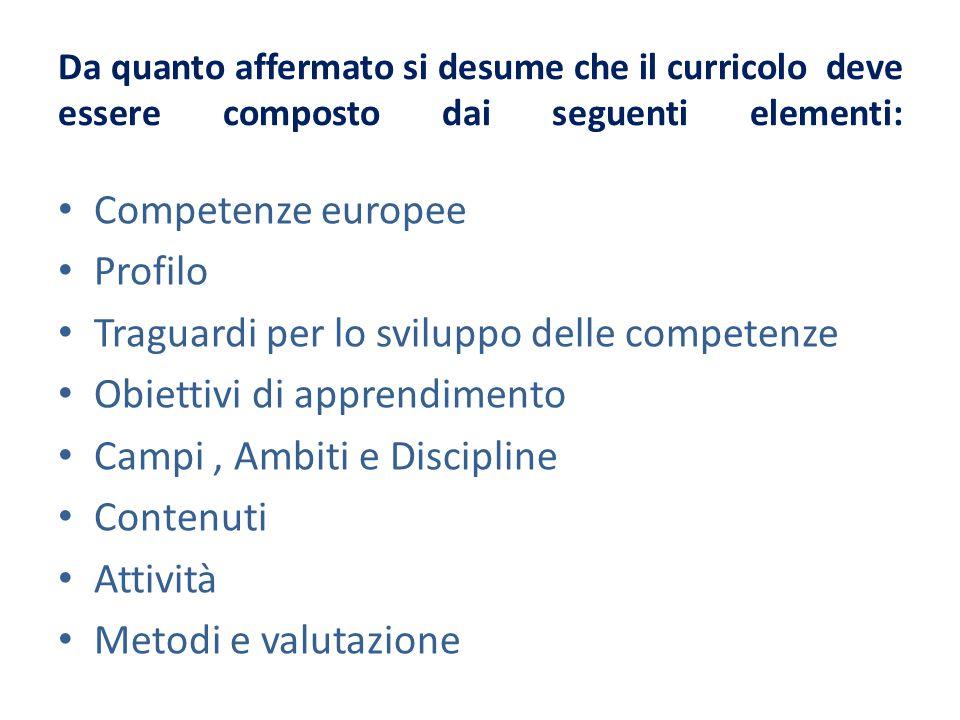Da quanto affermato si desume che il curricolo deve essere composto dai seguenti elementi: Competenze europee Profilo Traguardi per lo sviluppo delle