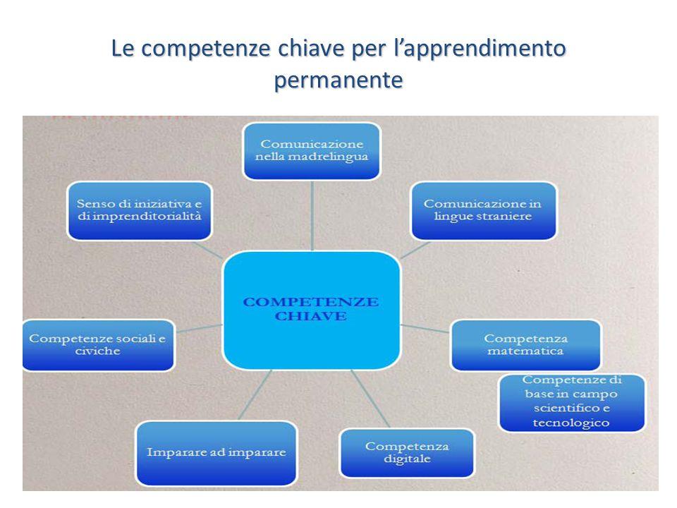 Le competenze per operare ed interagire