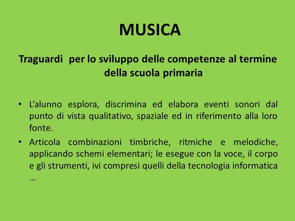 MUSICA Traguardi per lo sviluppo delle competenze al termine della scuola primaria L'alunno esplora, discrimina ed elabora eventi sonori dal punto di