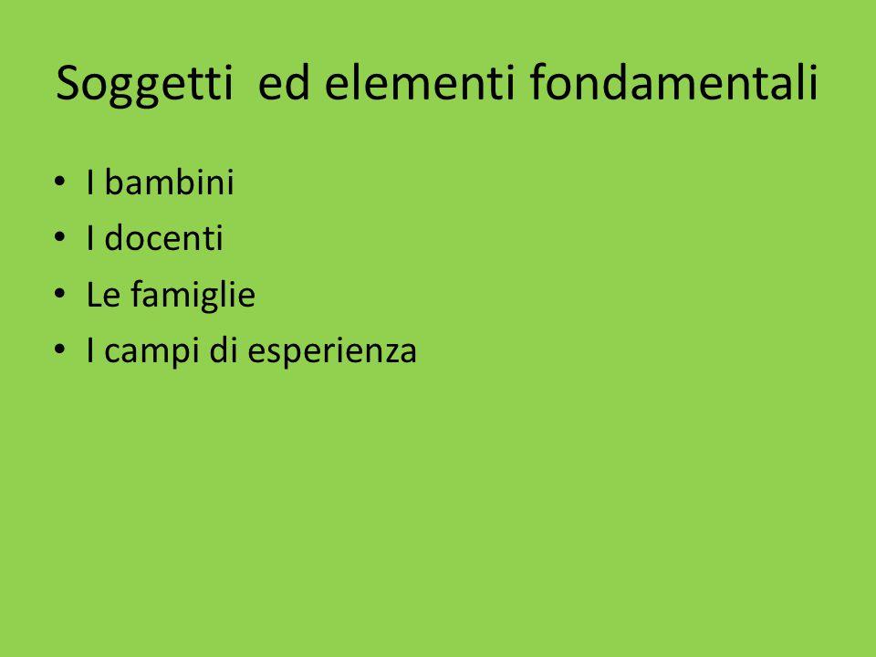 Soggetti ed elementi fondamentali I bambini I docenti Le famiglie I campi di esperienza