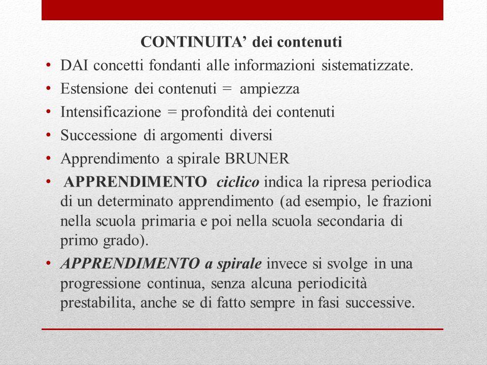 CONTINUITA' dei contenuti DAI concetti fondanti alle informazioni sistematizzate.
