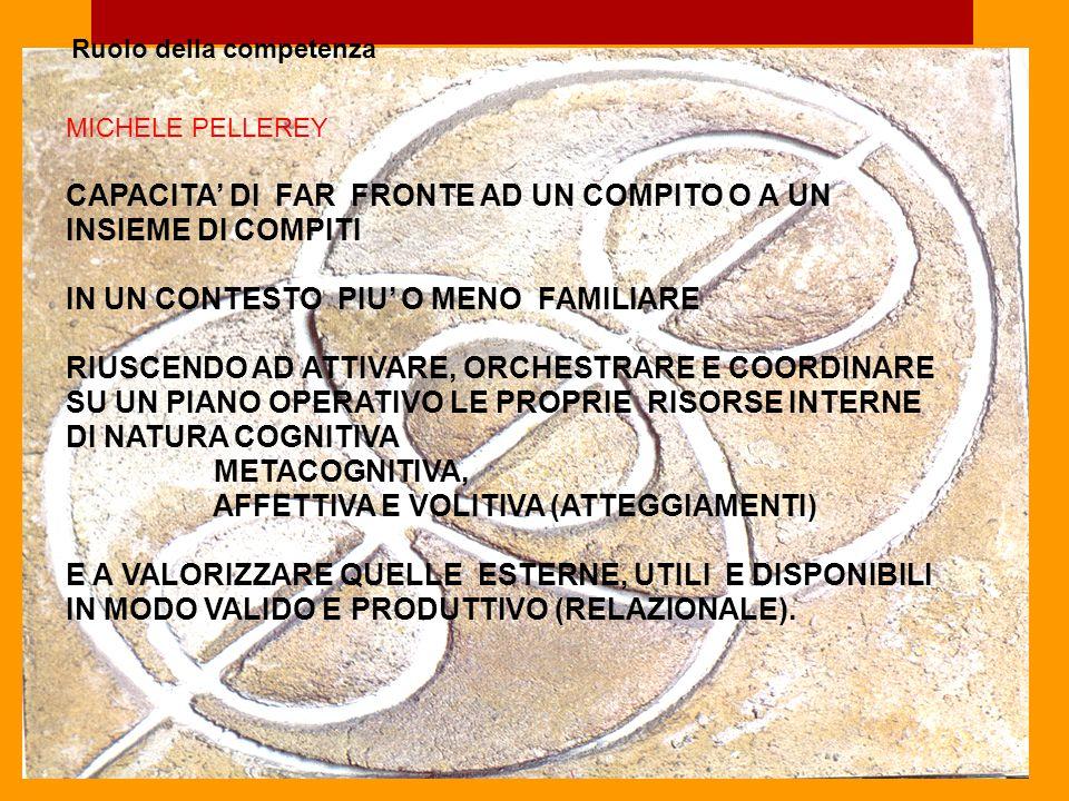 MICHELE PELLEREY CAPACITA' DI FAR FRONTE AD UN COMPITO O A UN INSIEME DI COMPITI IN UN CONTESTO PIU' O MENO FAMILIARE RIUSCENDO AD ATTIVARE, ORCHESTRARE E COORDINARE SU UN PIANO OPERATIVO LE PROPRIE RISORSE INTERNE DI NATURA COGNITIVA METACOGNITIVA, AFFETTIVA E VOLITIVA (ATTEGGIAMENTI) E A VALORIZZARE QUELLE ESTERNE, UTILI E DISPONIBILI IN MODO VALIDO E PRODUTTIVO (RELAZIONALE).