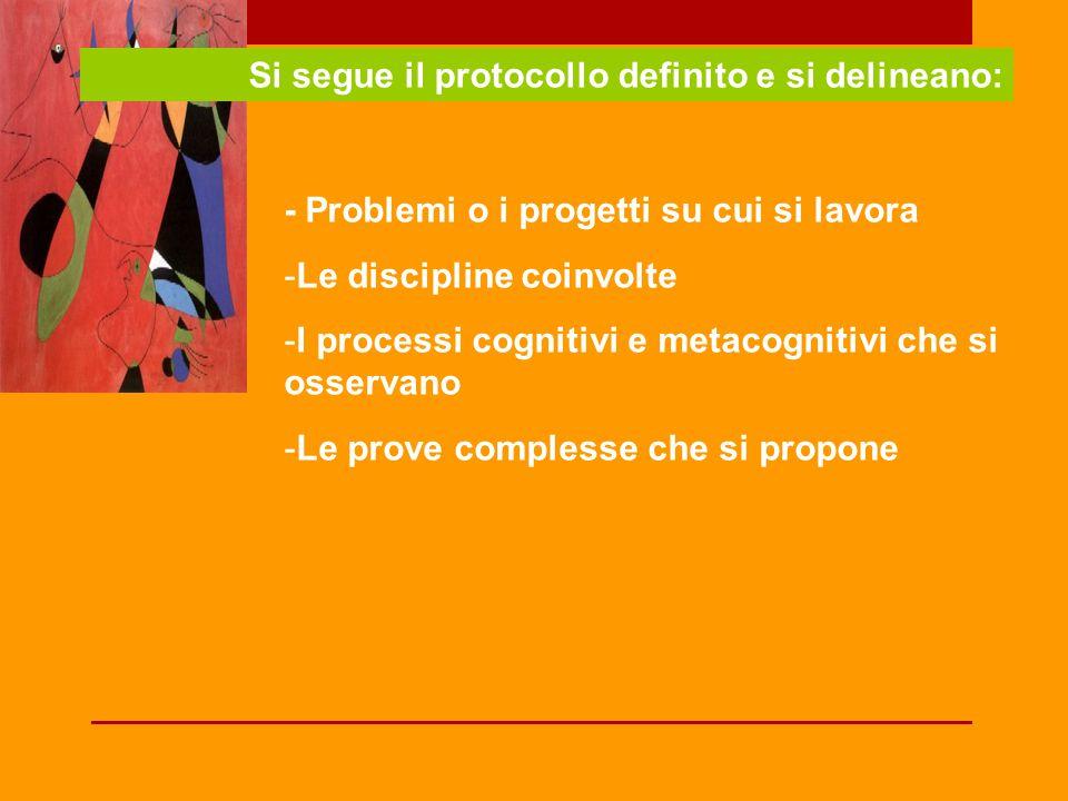 Si segue il protocollo definito e si delineano: - Problemi o i progetti su cui si lavora -Le discipline coinvolte -I processi cognitivi e metacognitivi che si osservano -Le prove complesse che si propone