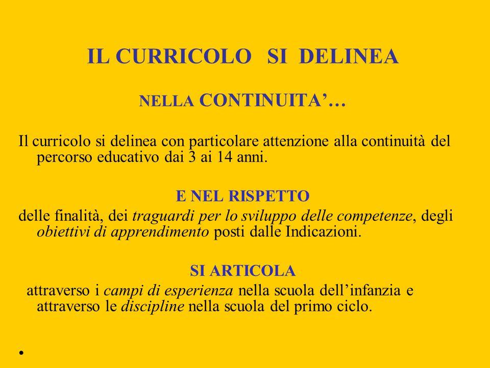 IL CURRICOLO SI DELINEA NELLA CONTINUITA'… Il curricolo si delinea con particolare attenzione alla continuità del percorso educativo dai 3 ai 14 anni.