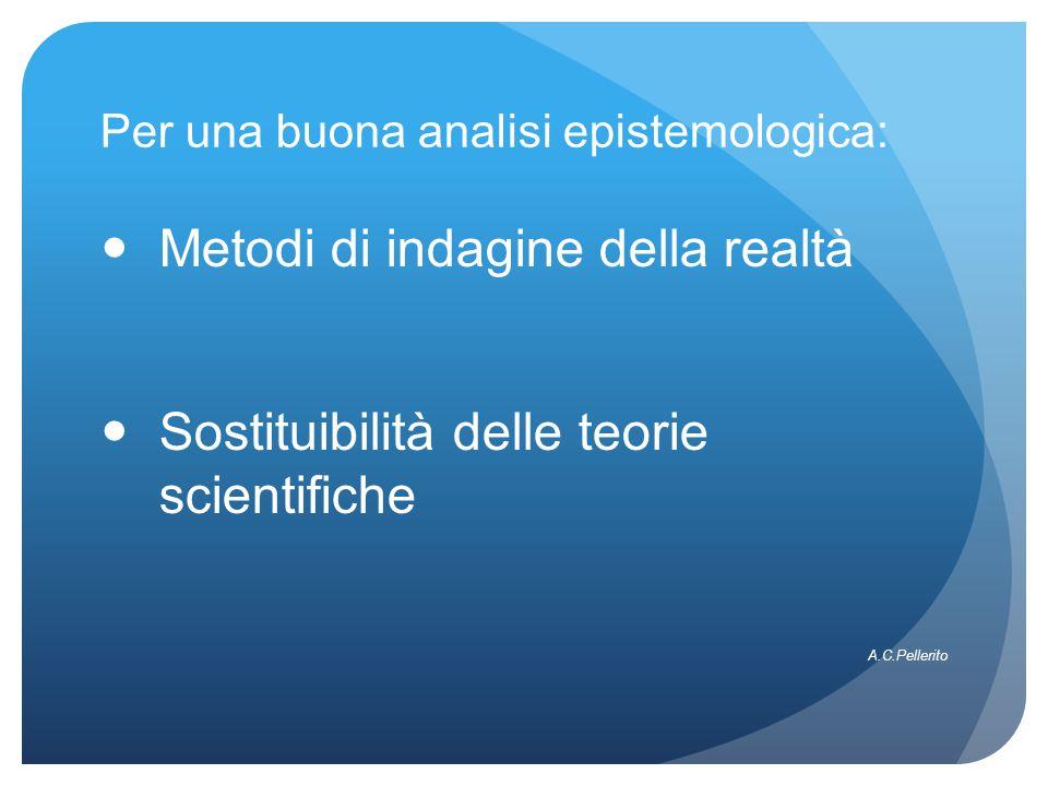Per una buona analisi epistemologica: Metodi di indagine della realtà Sostituibilità delle teorie scientifiche A.C.Pellerito