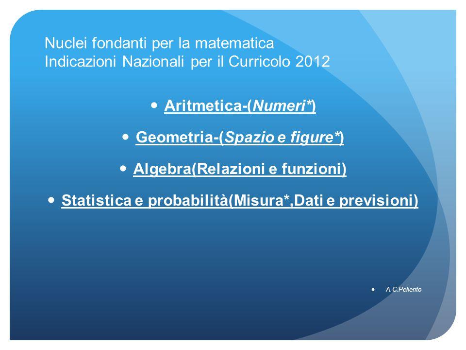 Nuclei fondanti per la matematica Indicazioni Nazionali per il Curricolo 2012 Aritmetica-(Numeri*) Geometria-(Spazio e figure*) Algebra(Relazioni e funzioni) Statistica e probabilità(Misura*,Dati e previsioni) A.C.Pellerito