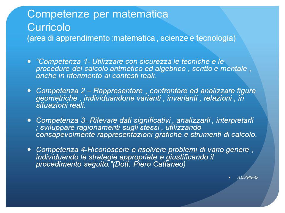 Competenze per matematica Curricolo (area di apprendimento :matematica, scienze e tecnologia) Competenza 1- Utilizzare con sicurezza le tecniche e le procedure del calcolo aritmetico ed algebrico, scritto e mentale, anche in riferimento ai contesti reali.