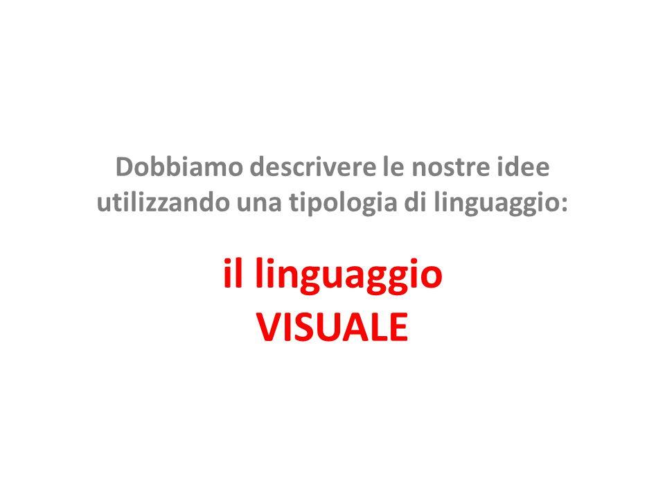 Dobbiamo descrivere le nostre idee utilizzando una tipologia di linguaggio: il linguaggio VISUALE