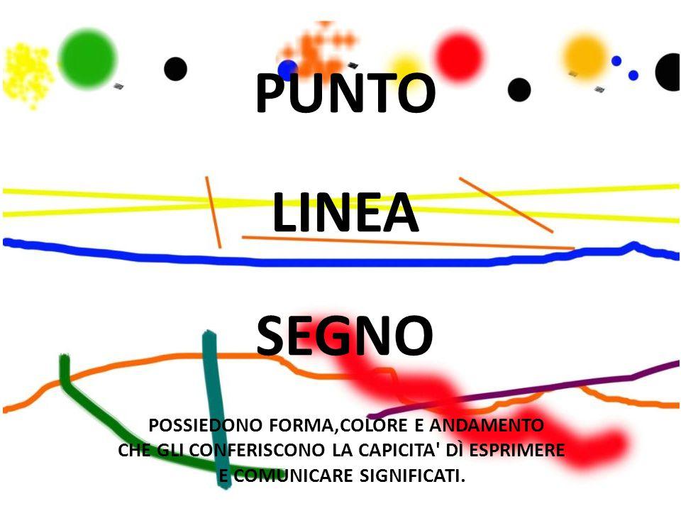 PUNTO LINEA SEGNO POSSIEDONO FORMA,COLORE E ANDAMENTO CHE GLI CONFERISCONO LA CAPICITA DÌ ESPRIMERE E COMUNICARE SIGNIFICATI.