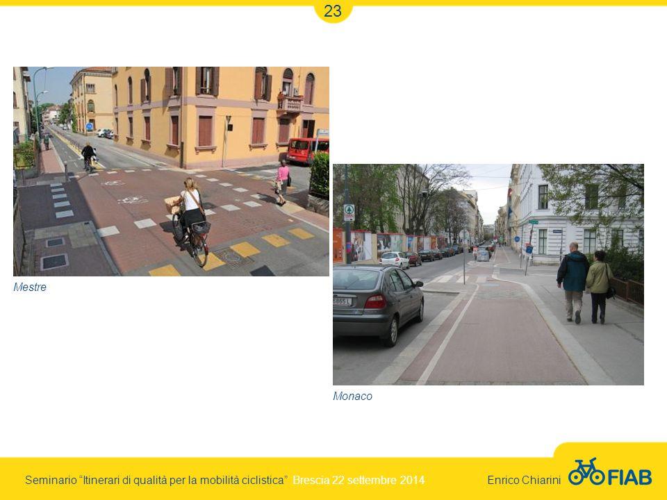 Seminario Itinerari di qualità per la mobilità ciclistica Brescia 22 settembre 2014 Enrico Chiarini 23 Monaco Mestre