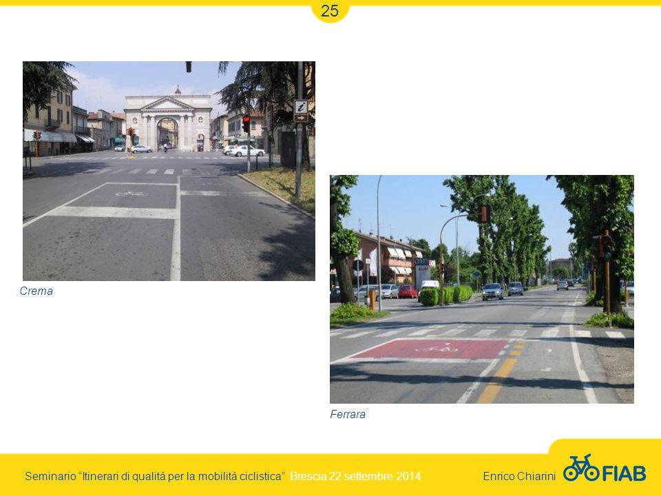 Seminario Itinerari di qualità per la mobilità ciclistica Brescia 22 settembre 2014 Enrico Chiarini 25 Crema Ferrara