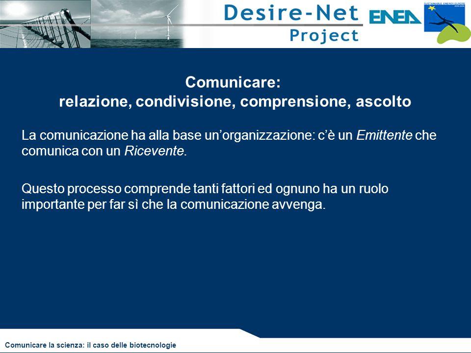 Comunicare: relazione, condivisione, comprensione, ascolto La comunicazione ha alla base un'organizzazione: c'è un Emittente che comunica con un Ricev