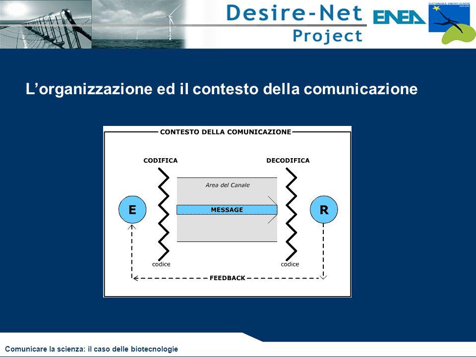 L'organizzazione ed il contesto della comunicazione