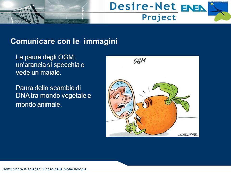 Comunicare con le immagini Comunicare la scienza: il caso delle biotecnologie La paura degli OGM: un'arancia si specchia e vede un maiale. Paura dello