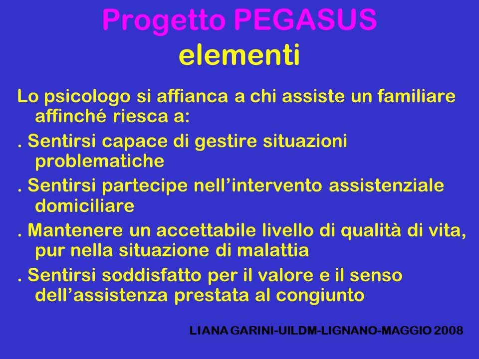 Progetto PEGASUS elementi Lo psicologo si affianca a chi assiste un familiare affinché riesca a:. Sentirsi capace di gestire situazioni problematiche.