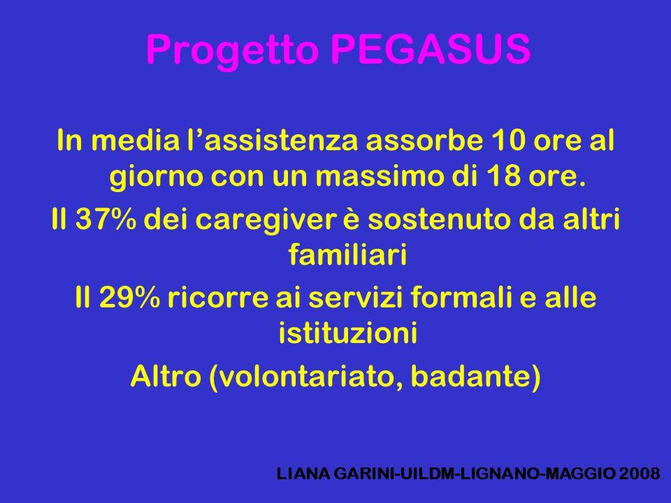 Progetto PEGASUS In media l'assistenza assorbe 10 ore al giorno con un massimo di 18 ore.