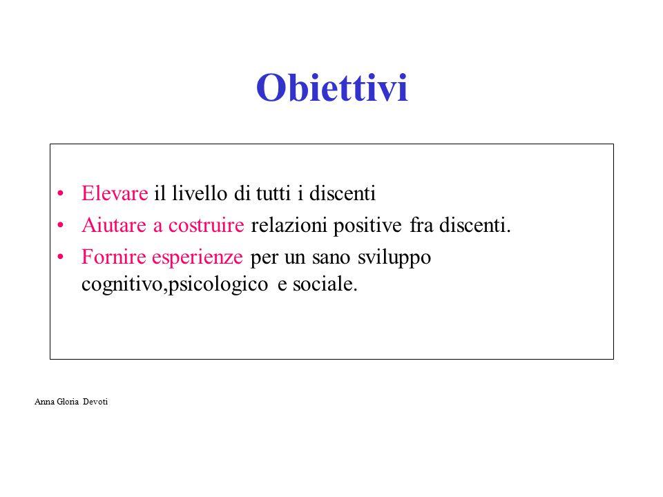 Obiettivi Elevare il livello di tutti i discenti Aiutare a costruire relazioni positive fra discenti. Fornire esperienze per un sano sviluppo cognitiv