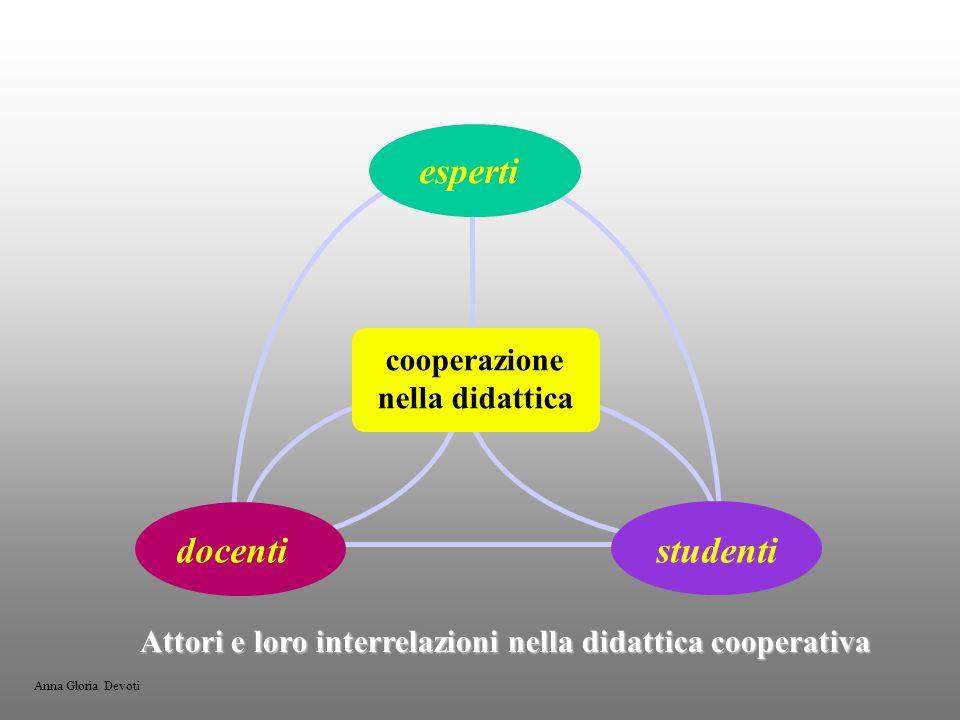 esperti docentistudenti cooperazione nella didattica Attori e loro interrelazioni nella didattica cooperativa Anna Gloria Devoti
