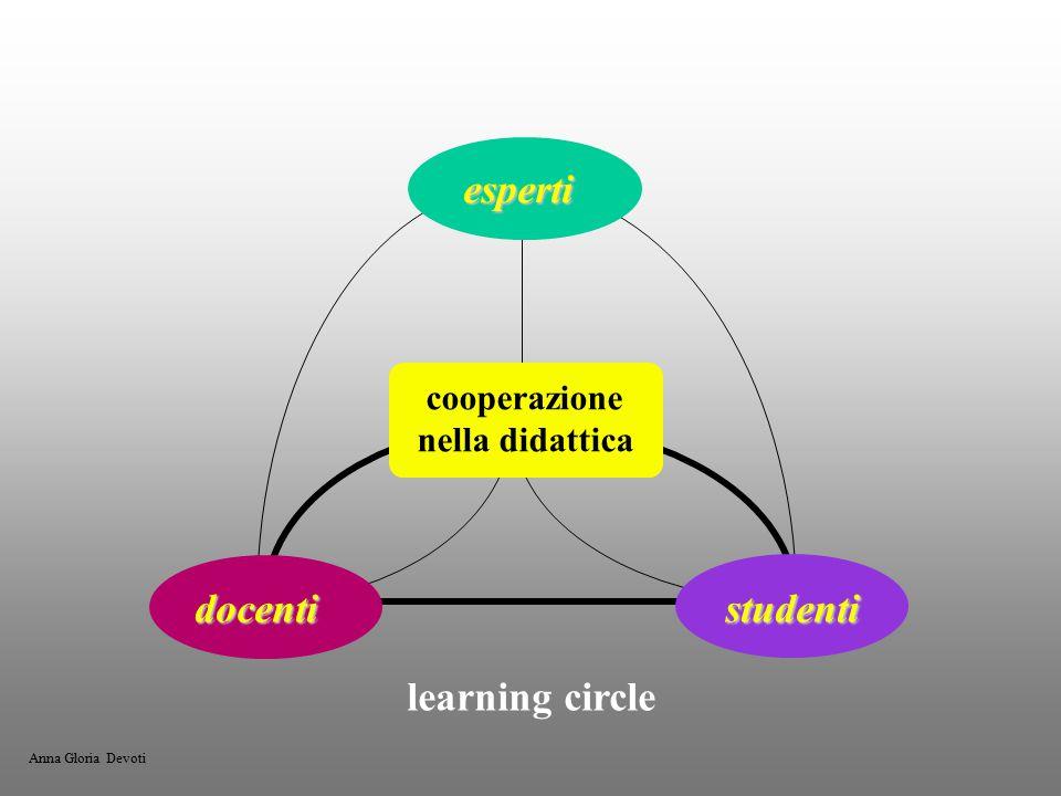 learning circle esperti docentistudenti cooperazione nella didattica Anna Gloria Devoti