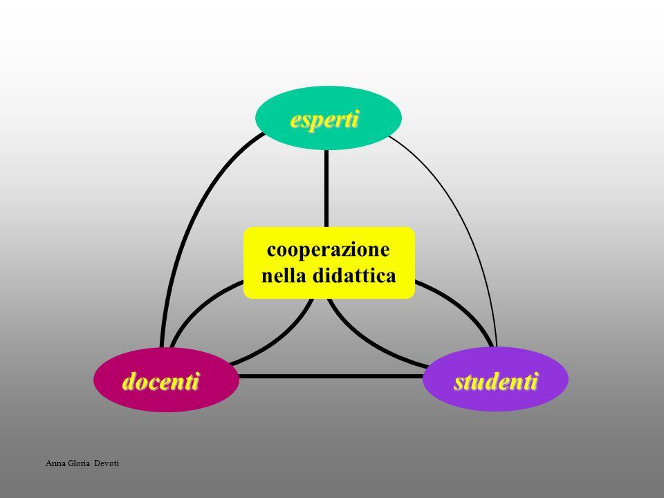 esperti docentistudenti cooperazione nella didattica Anna Gloria Devoti