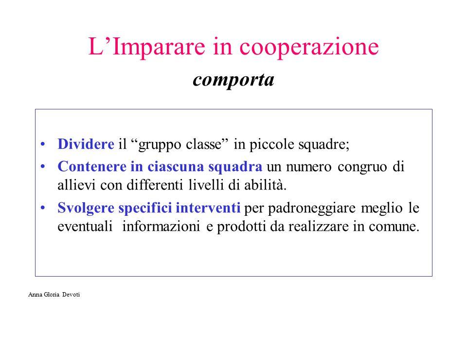 L'Imparare in cooperazione comporta Dividere il gruppo classe in piccole squadre; Contenere in ciascuna squadra un numero congruo di allievi con differenti livelli di abilità.