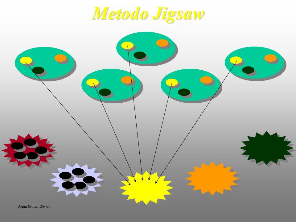 Metodo Jigsaw Anna Gloria Devoti