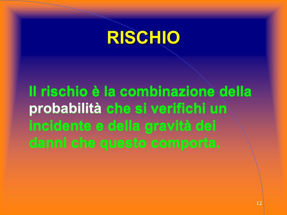 12 RISCHIO Il rischio è la combinazione della probabilità che si verifichi un incidente e della gravità dei danni che questo comporta.