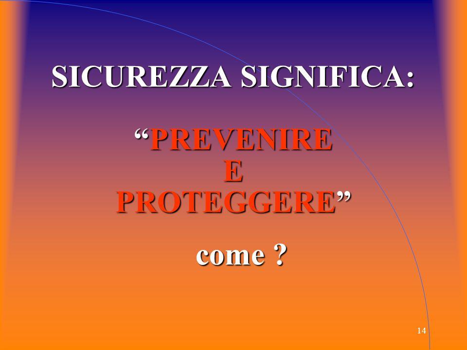 """14 SICUREZZA SIGNIFICA: """"PREVENIRE E PROTEGGERE"""" come ?"""