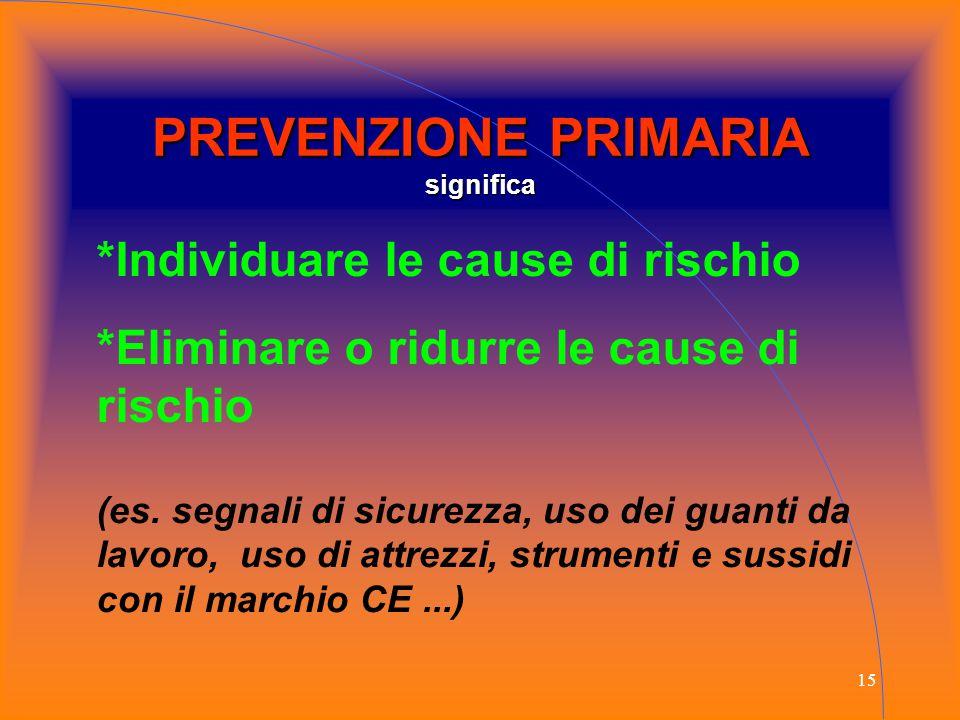 15 PREVENZIONE PRIMARIA significa *Individuare le cause di rischio *Eliminare o ridurre le cause di rischio (es. segnali di sicurezza, uso dei guanti