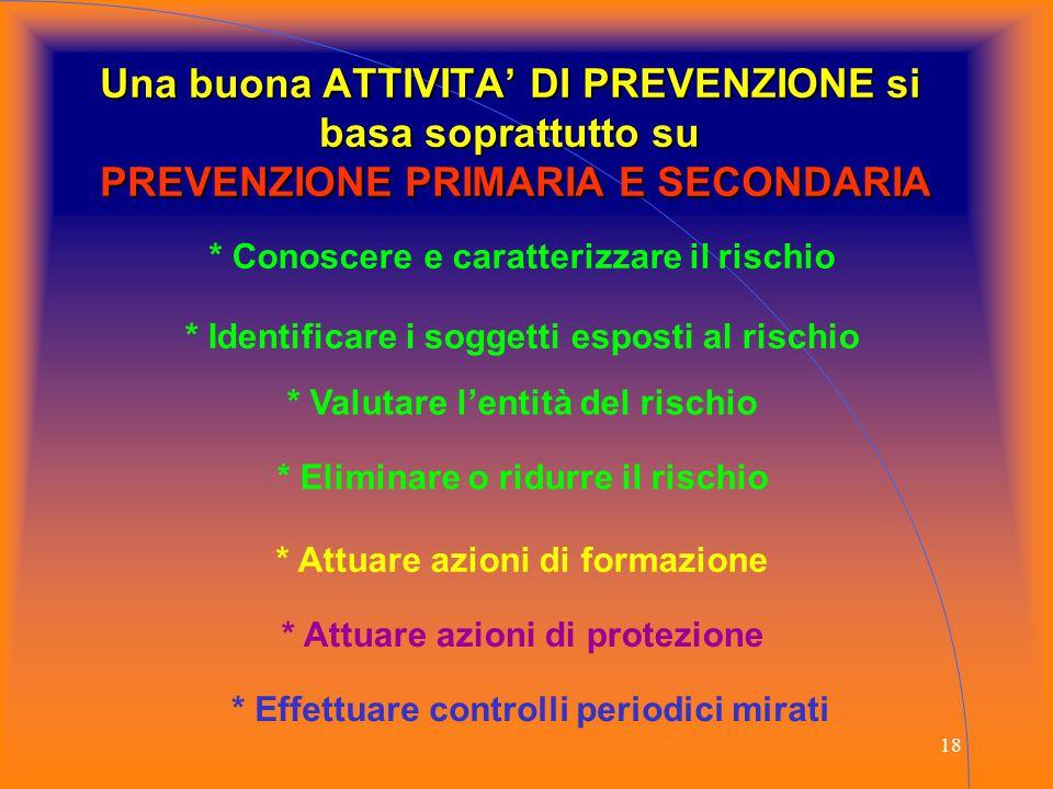 18 Una buona ATTIVITA' DI PREVENZIONE si basa soprattutto su PREVENZIONE PRIMARIA E SECONDARIA * Conoscere e caratterizzare il rischio * Identificare