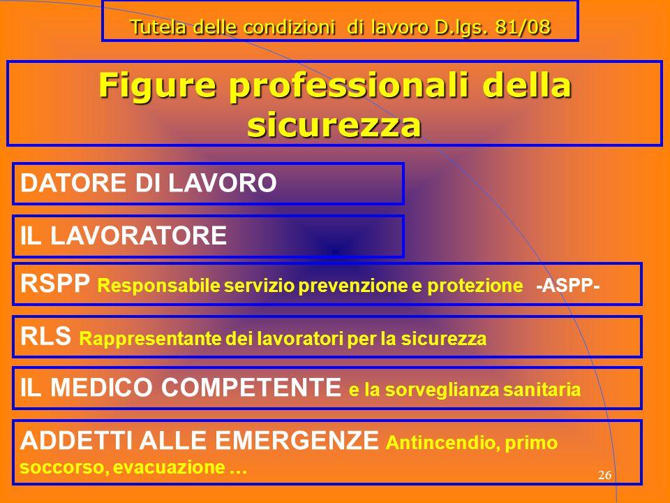 26 Figure professionali della sicurezza Tutela delle condizioni di lavoro D.lgs. 81/08 DATORE DI LAVORO IL LAVORATORE RSPP Responsabile servizio preve