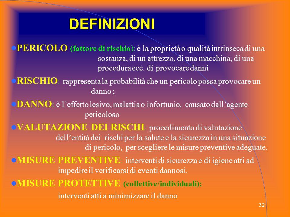 32 DEFINIZIONI PERICOLO (fattore di rischio): è la proprietà o qualità intrinseca di una sostanza, di un attrezzo, di una macchina, di una procedura e