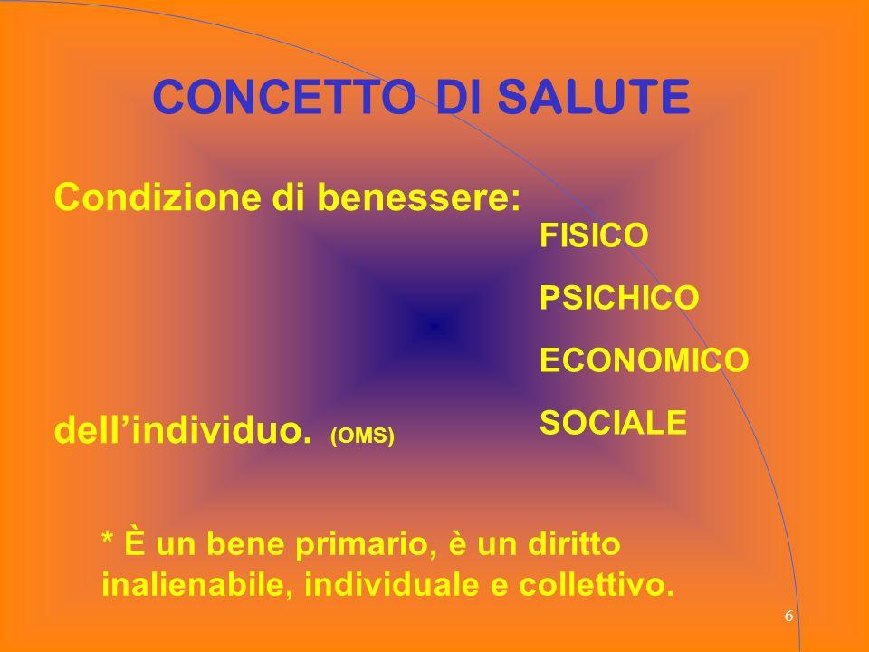 6 CONCETTO DI SALUTE Condizione di benessere: FISICO PSICHICO ECONOMICO SOCIALE dell'individuo. (OMS) * È un bene primario, è un diritto inalienabile,