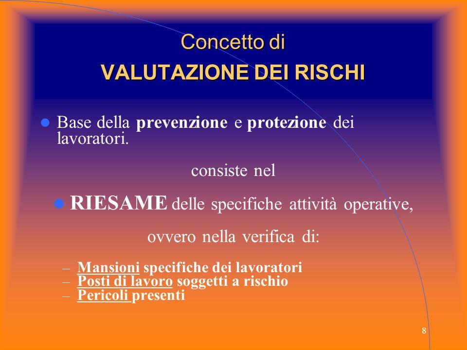 8 Concetto di VALUTAZIONE DEI RISCHI Base della prevenzione e protezione dei lavoratori. consiste nel RIESAME delle specifiche attività operative, ovv